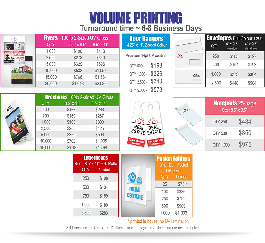 Lowest Prices for Real Estate Printing in Toronto, Brampton, Mississauga, Vaughan, Oakville, Milton, Vaughan, Richmond Hill, Woodbridge